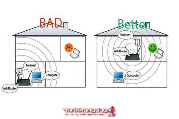 Chọn vị trí lắp đặt bộ phát wifi trong nhà để sóng khỏe nhất